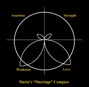 Maria's-Marriage-Compass.jpg
